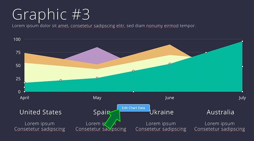 Customize Dynamic Data