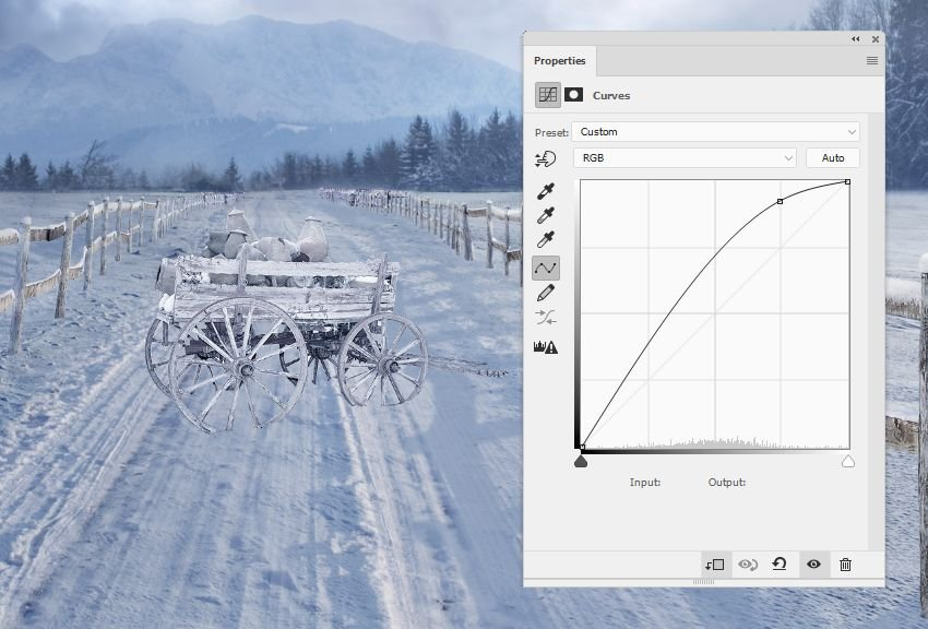 wagon curves