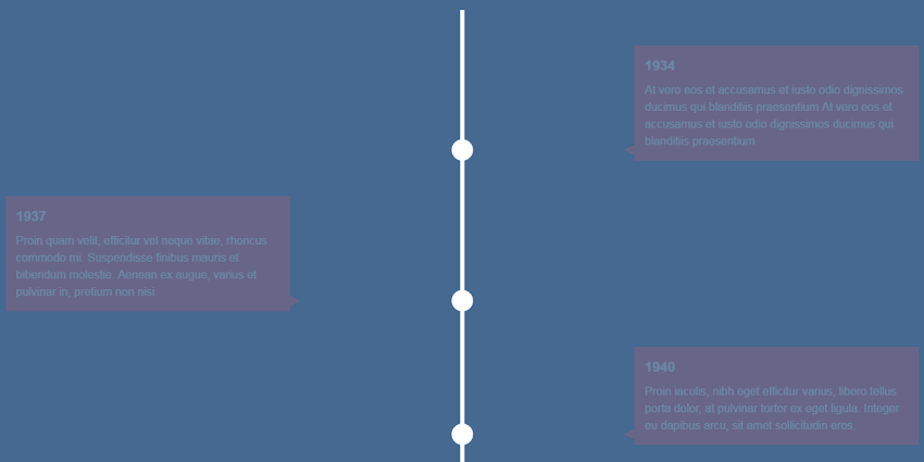 The default appearance of the timeline before the animations