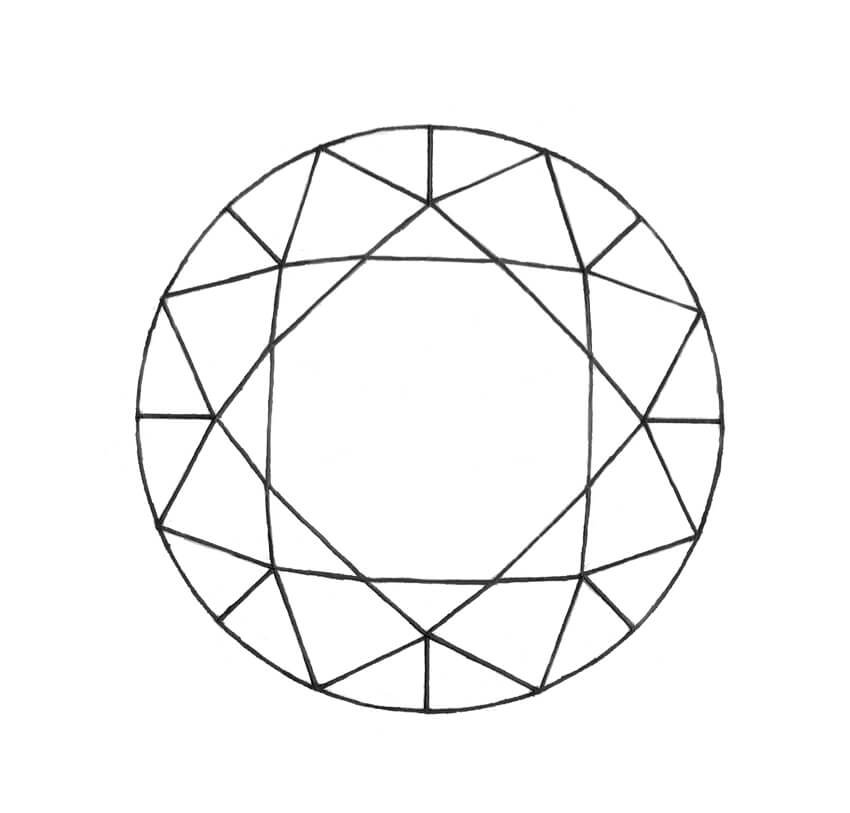 Outlining the contours of the facets