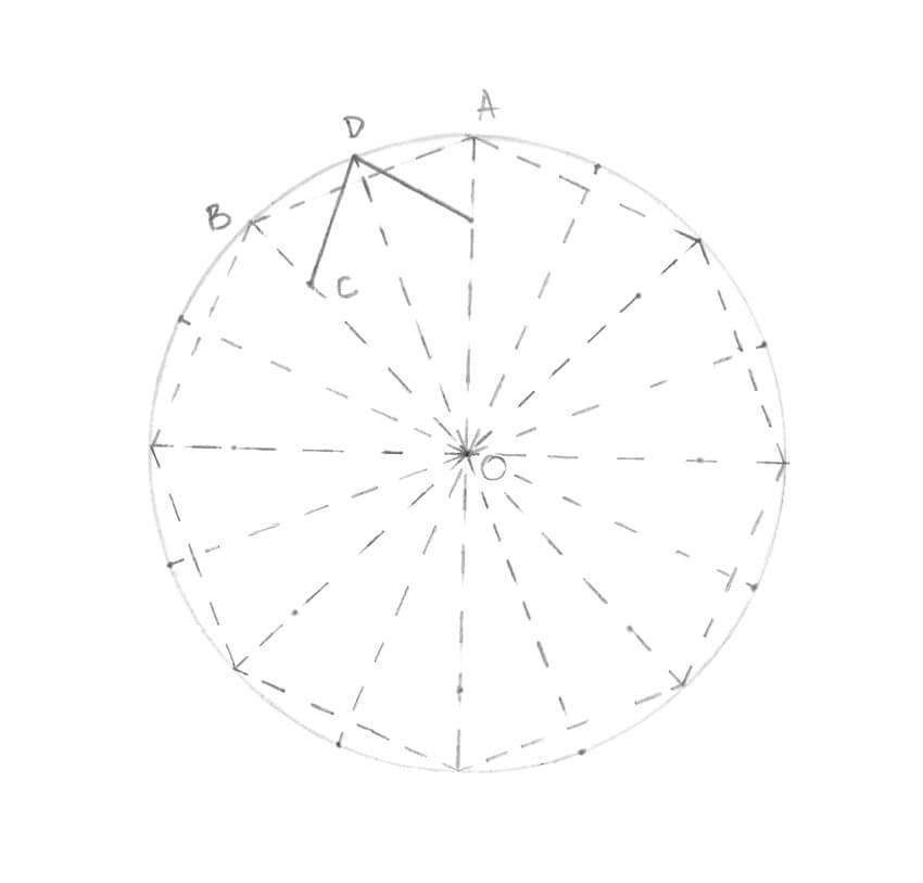Creating an angle-like shape