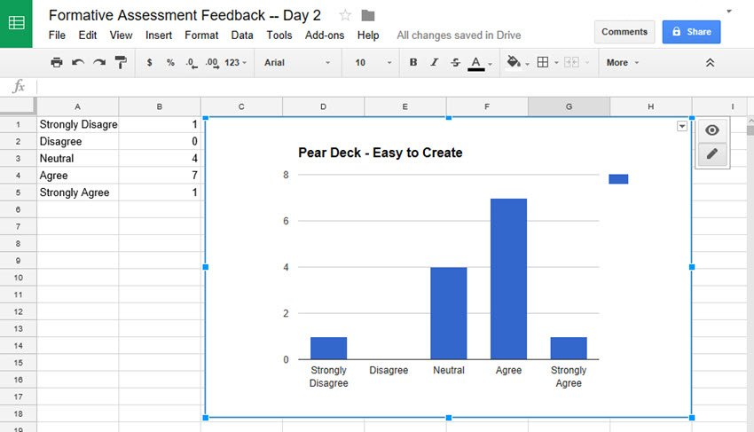 Your Google Forms Results Chart displays