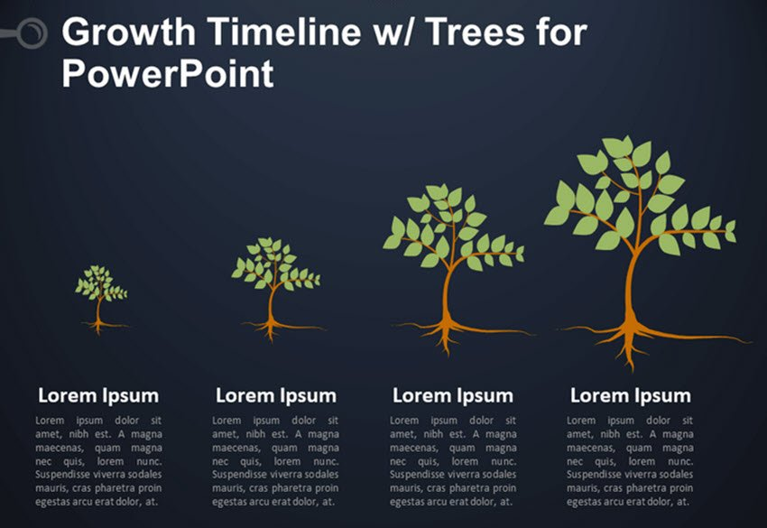 Growthy Timeline wTrees for PowerPoint