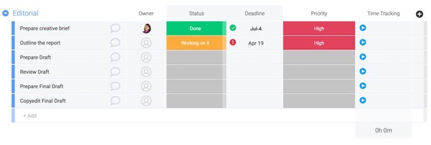 Project Management - Tasks