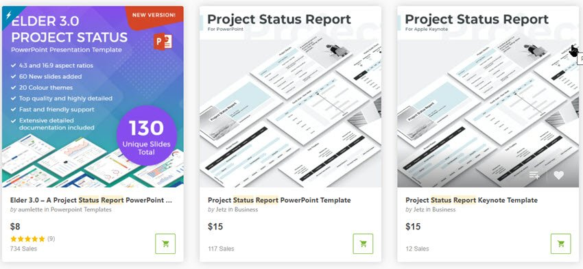 Project Status Reports for GraphicRiver