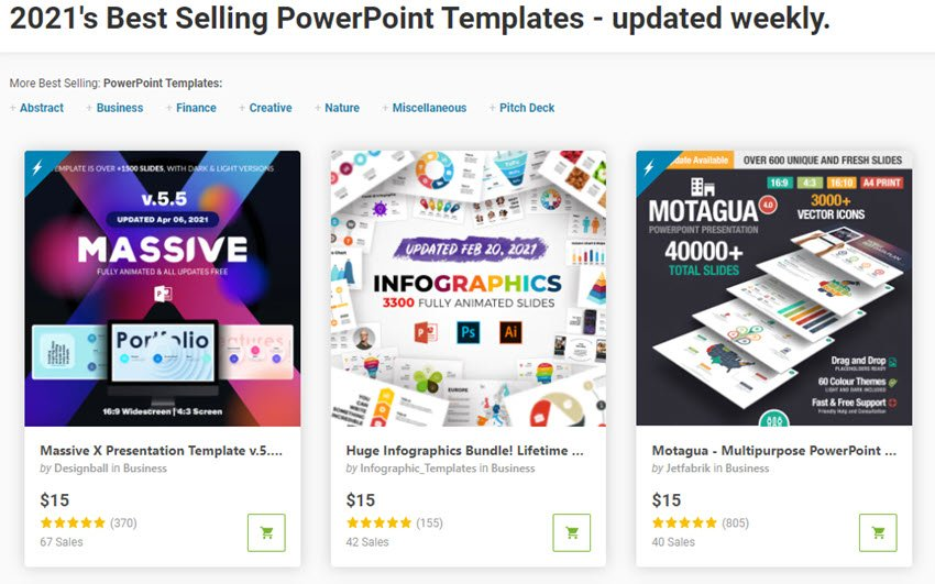 GraphicRiver Premium Aesthetic Templates for PowerPoint