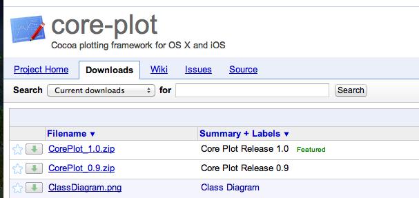 working with coreplot project setup