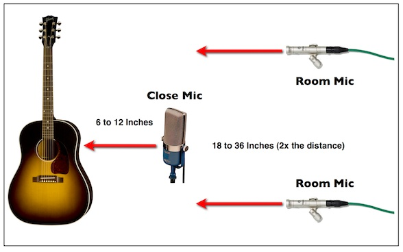 Getting The Ultimate Guitar Sound Part 7