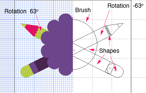 rotation of shapes - 600×384