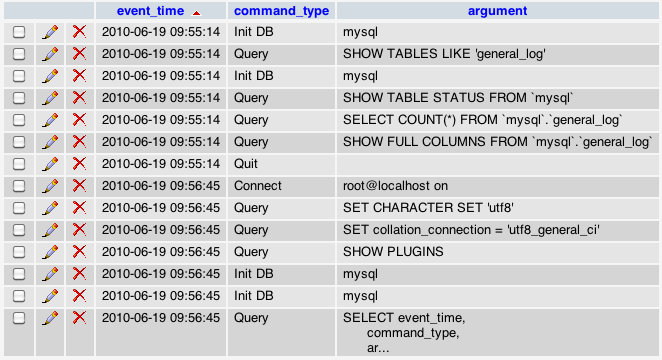 Profiling MySQL Queries with phpMyAdmin
