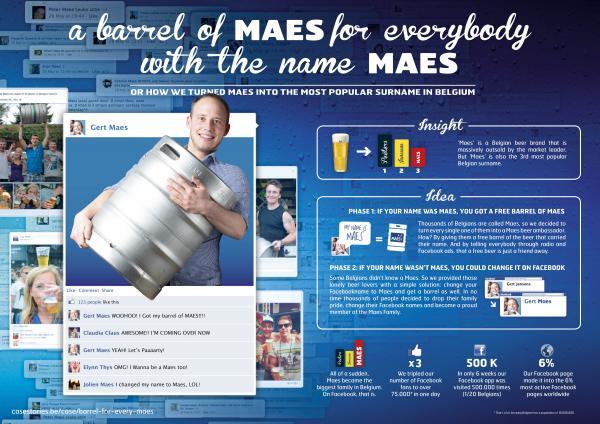 Barrel of beer campaign