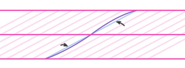 courbe des écailles de serpent 1