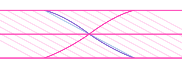 écailles de serpent courbe 2