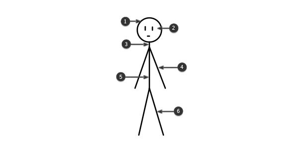 how to draw stick figure stickman tutorial step by step