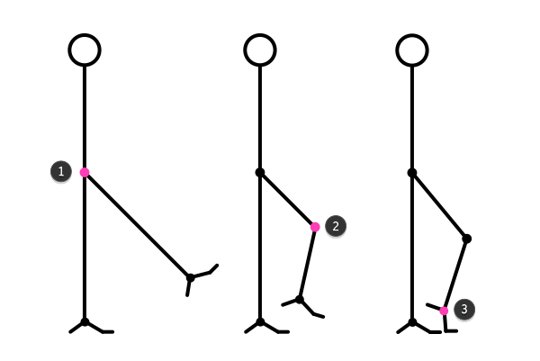 how to draw stick figure stickman tutorial legs feet 6