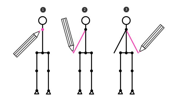 how to draw stick figure stickman tutorial arms