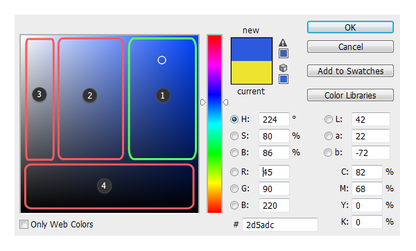 digital painting how color picker works photoshop wrong