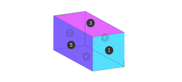 perspective box sides