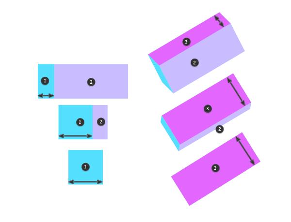 perspective adjacent sides