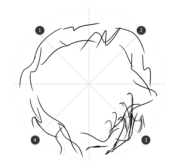 how to plan tattoo composition wheel
