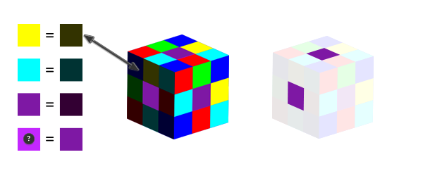 optical illusions why we perceive the same colors differently