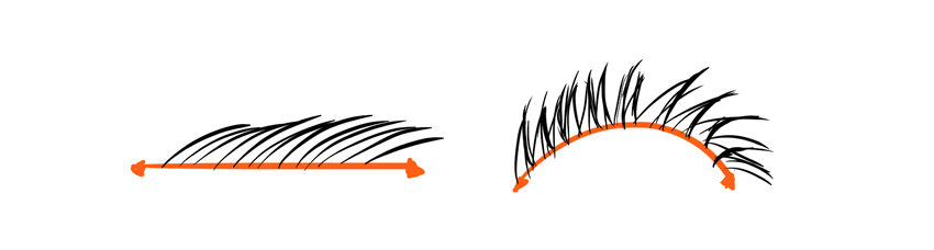 how fur bends