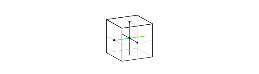 cube axes