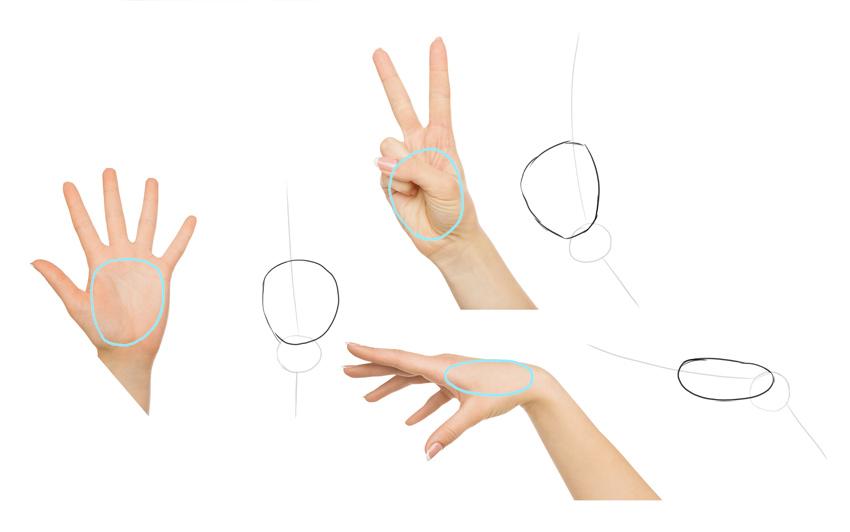 Cómo Dibujar Pies y Manos de Anime