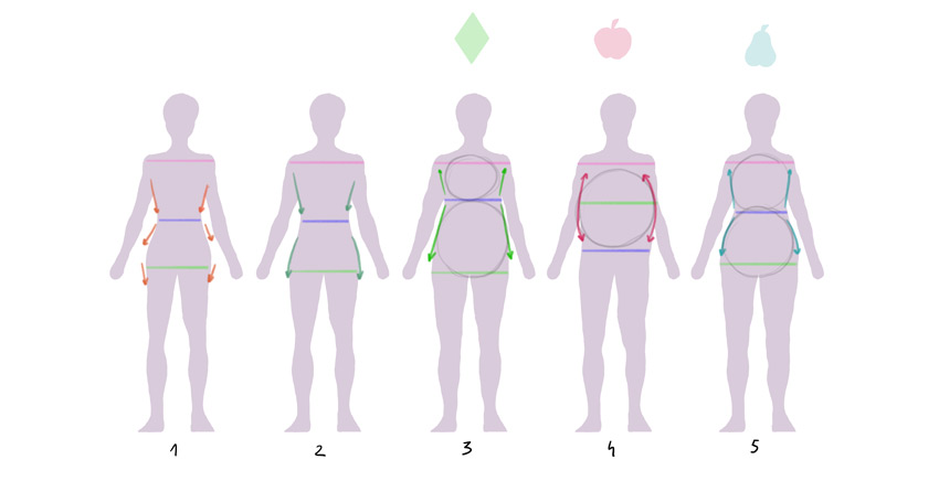 Cartoon Fundamentals How To Draw The Female Form -6604