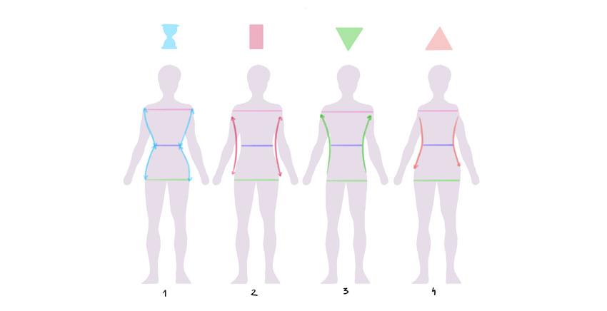 body shape types female