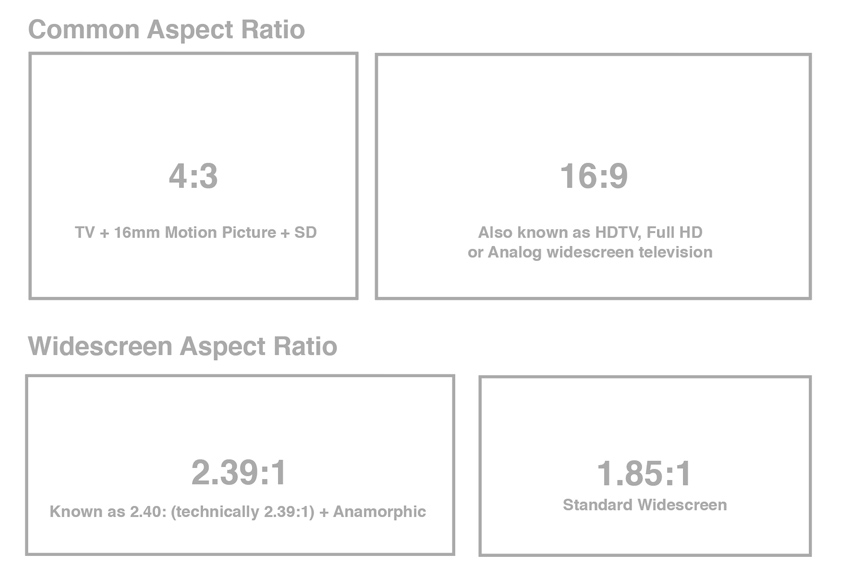 storyboard panel aspect ratio 43 169 1851 2391 240 HDTV TV anamorphic