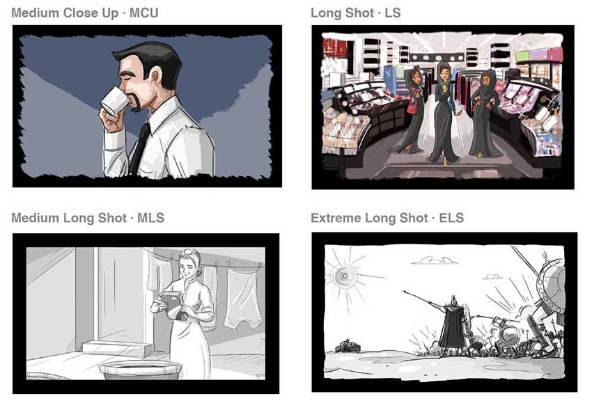 Storyboard Camera Shots Mid shot MS Medium Long shot MLS Extreme Long Shot ELS LS