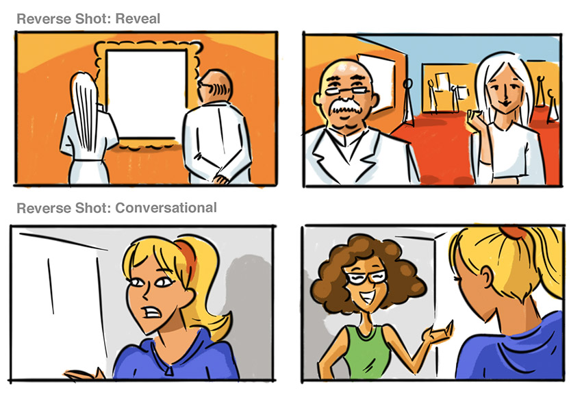storyboarding reveal shot style to reveal or conversational dialogue