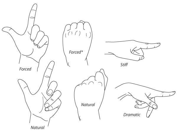 human anatomy fundamentals how to draw hands human anatomy fundamentals how to draw