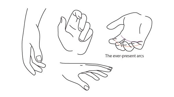 How To Draw The Hand