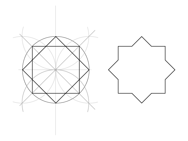 Dynamic Octagram