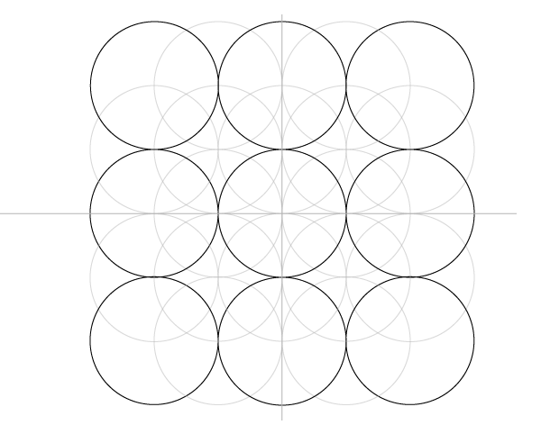 The nine circles