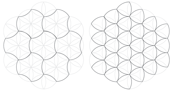 Patterns from the seven-circle grid