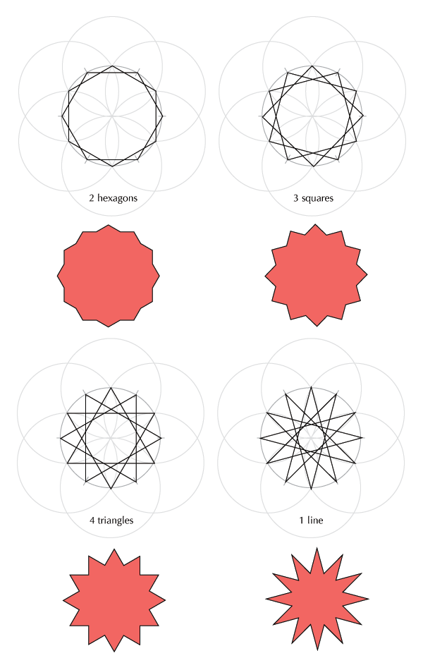 Four dodecagrams