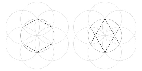 Dynamic hexagon and hexagram