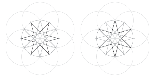 Different hexagrams