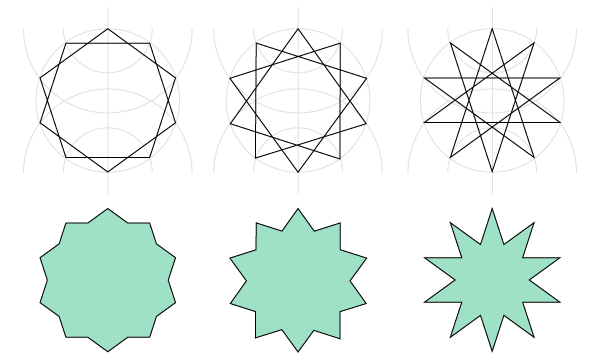 Different decagrams