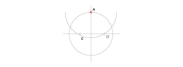 Dividing the circle into 5 step 5