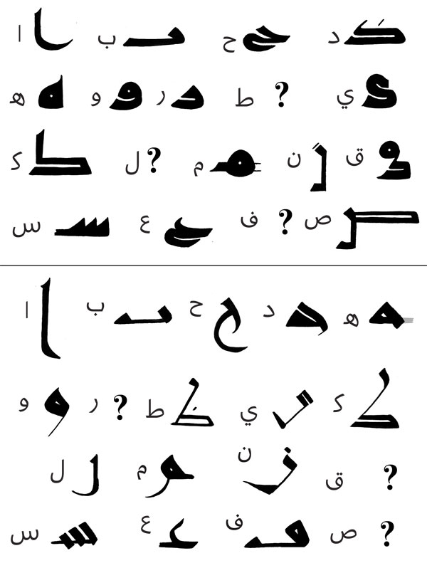 English Letters In Arabic Calligraphy
