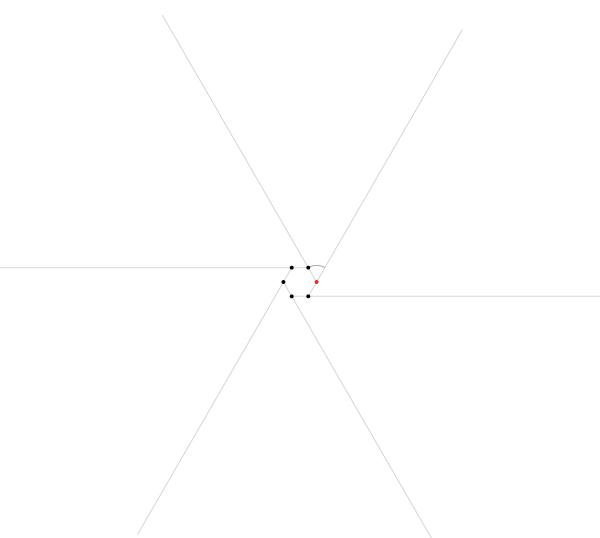 Regular spiral on six points step 1