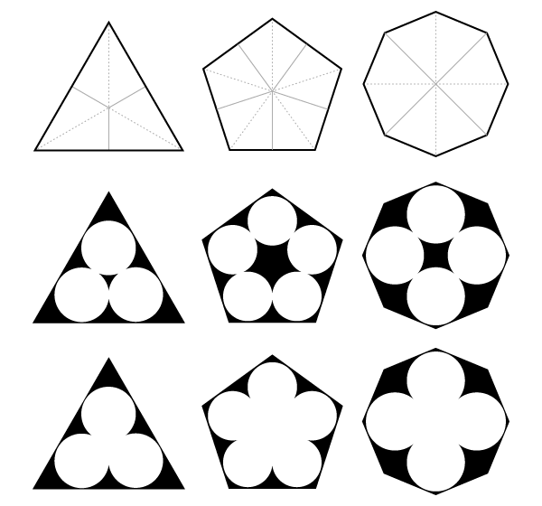 Circles inscribed in polygons