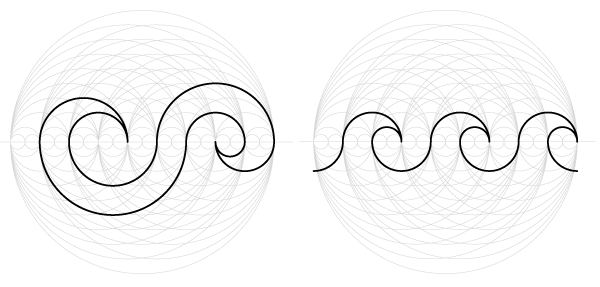 Coils and running scrolls