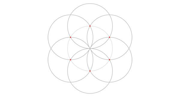 Harmonic pattern step 1