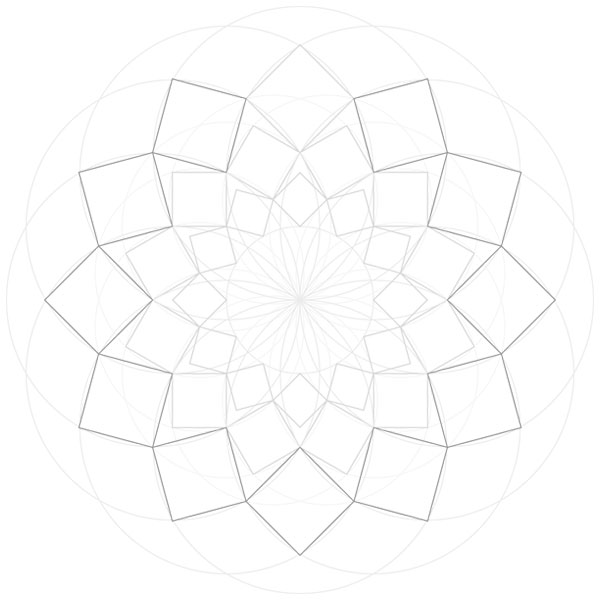 Harmonic pattern step 12
