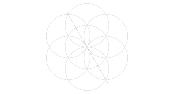 Harmonic pattern step 2